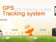 GPS Tracking Online
