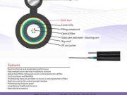 โปรโมชั่น สายไฟเบอร์ออฟติก Fiber optic ราคาถูก